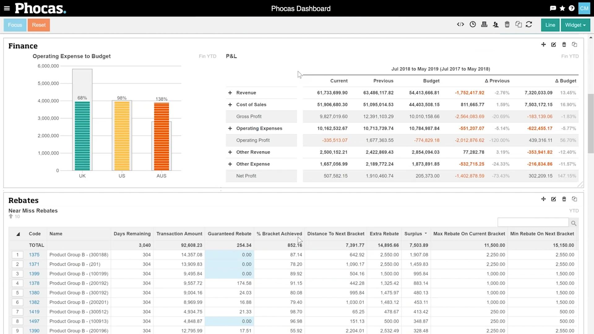 Finance rebates dashboard