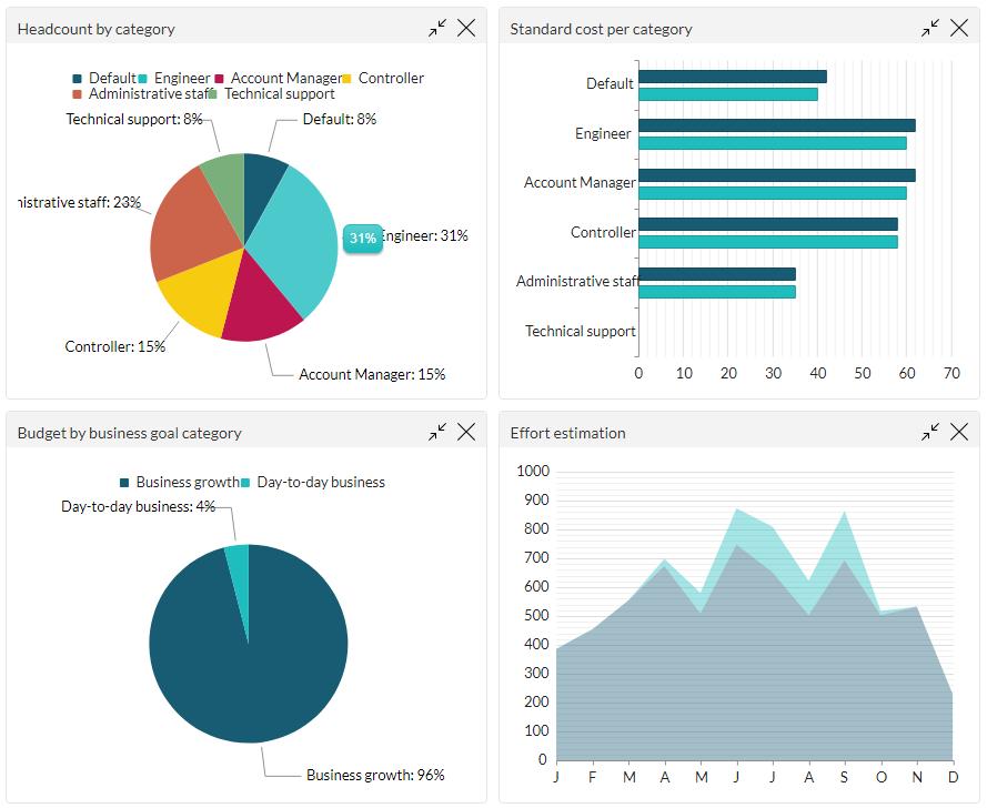 ITM Platform Software - Dashboard