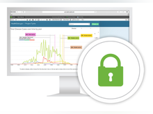 QlikView Software - Secure data