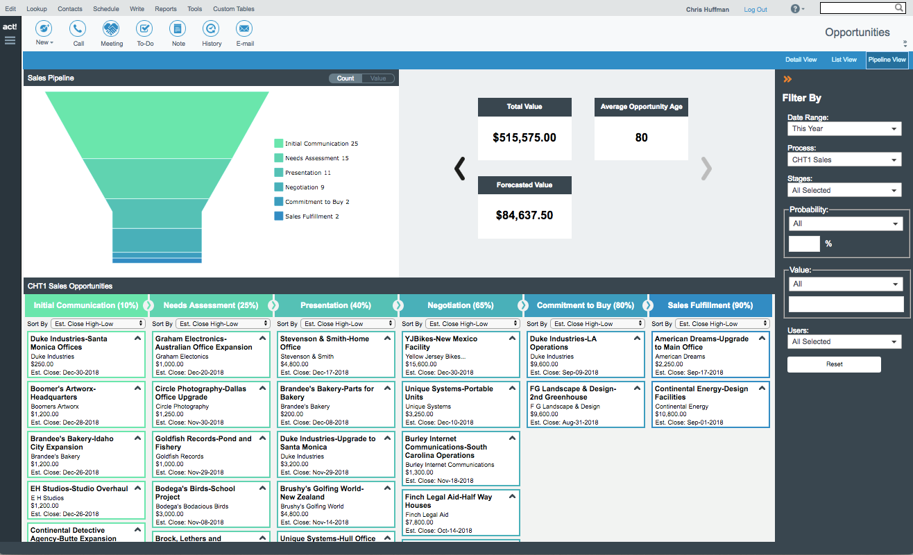 Pipeline Management View with Additional KPIs