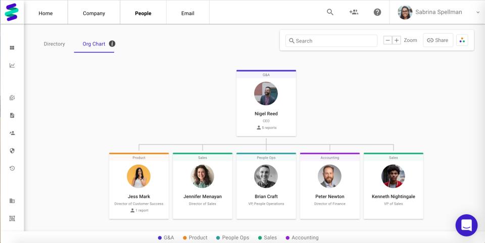 Sapling Software - Org Chart