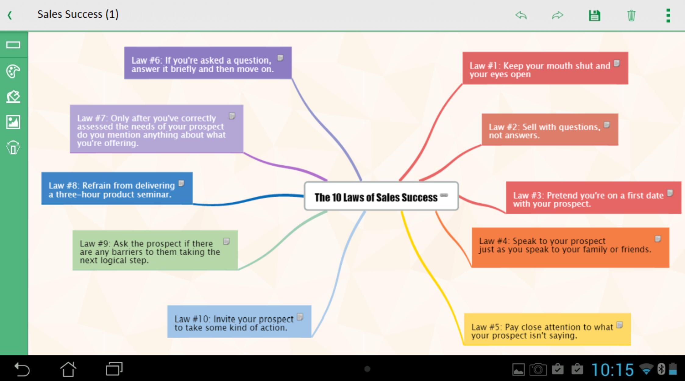 iMindQ screenshot: Present information visually
