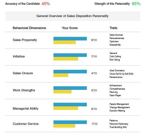 EYardstick candidate scoring screenshot