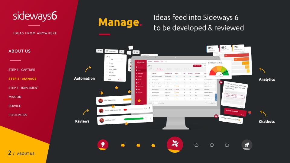 Sideways 6 Software - 2