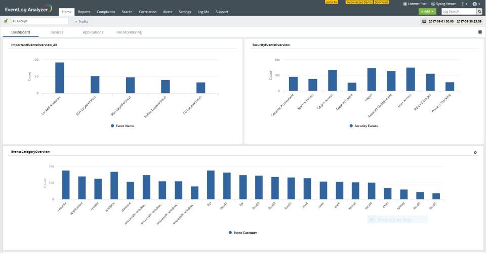 ManageEngine EventLog Analyzer Logiciel - 1