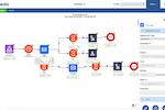 Omeda screenshot: Omeda marketing automation