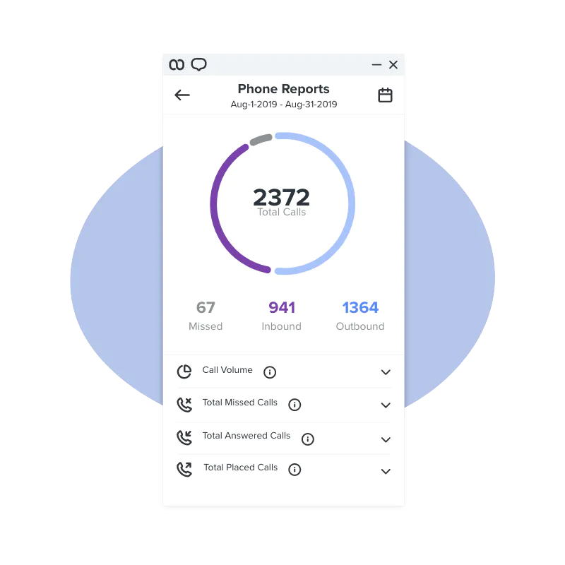 Weave Software - Practice analytics gives you an in-depth look at trend data to bring back patients with unscheduled treatment, canceled appointments, and other priority patients.