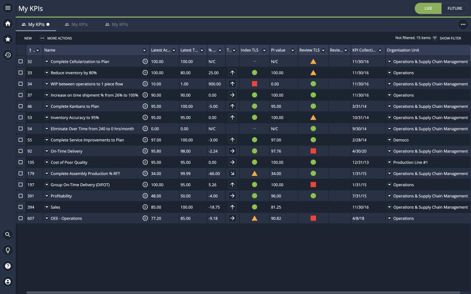 i-nexus KPI Monitoring