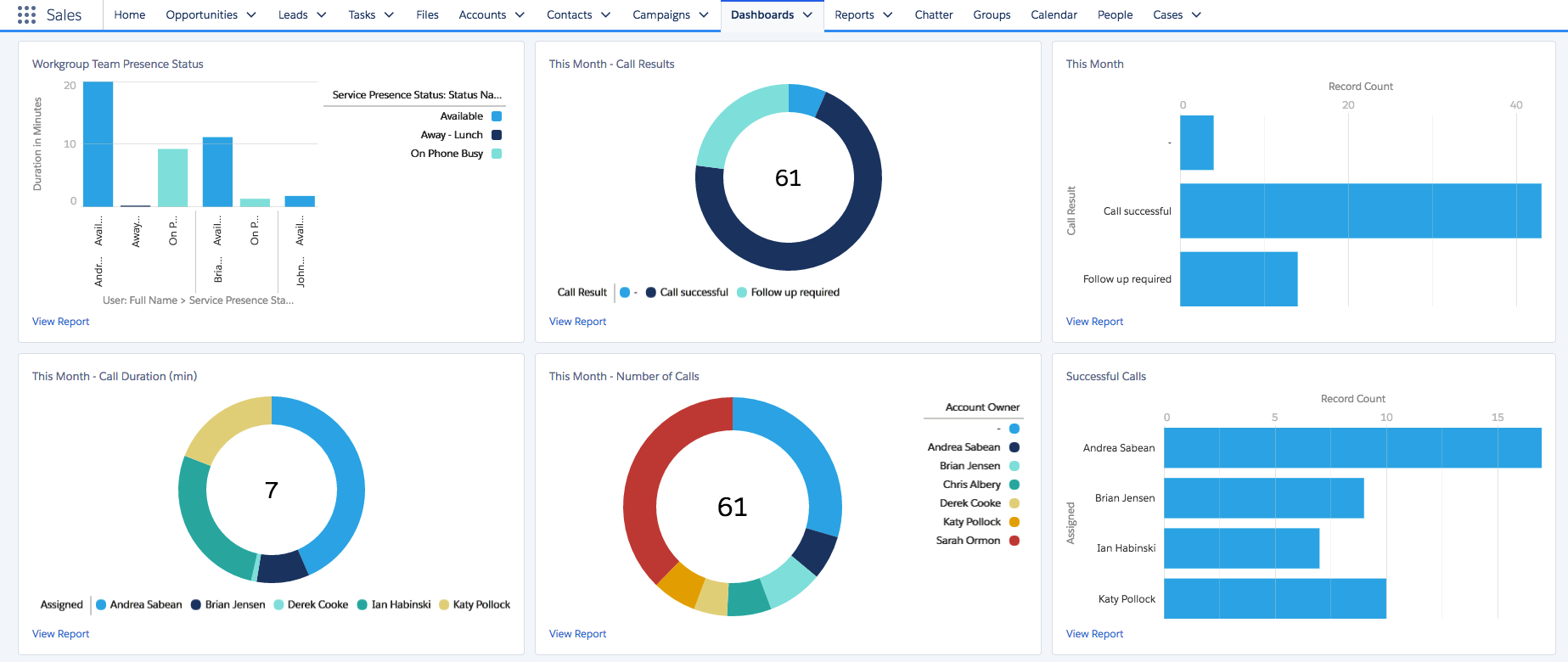 Customizable, out-of-the-box reports for tracking performance and service levels.