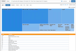 EventSentry Screenshot: EventSentry event reporting by category
