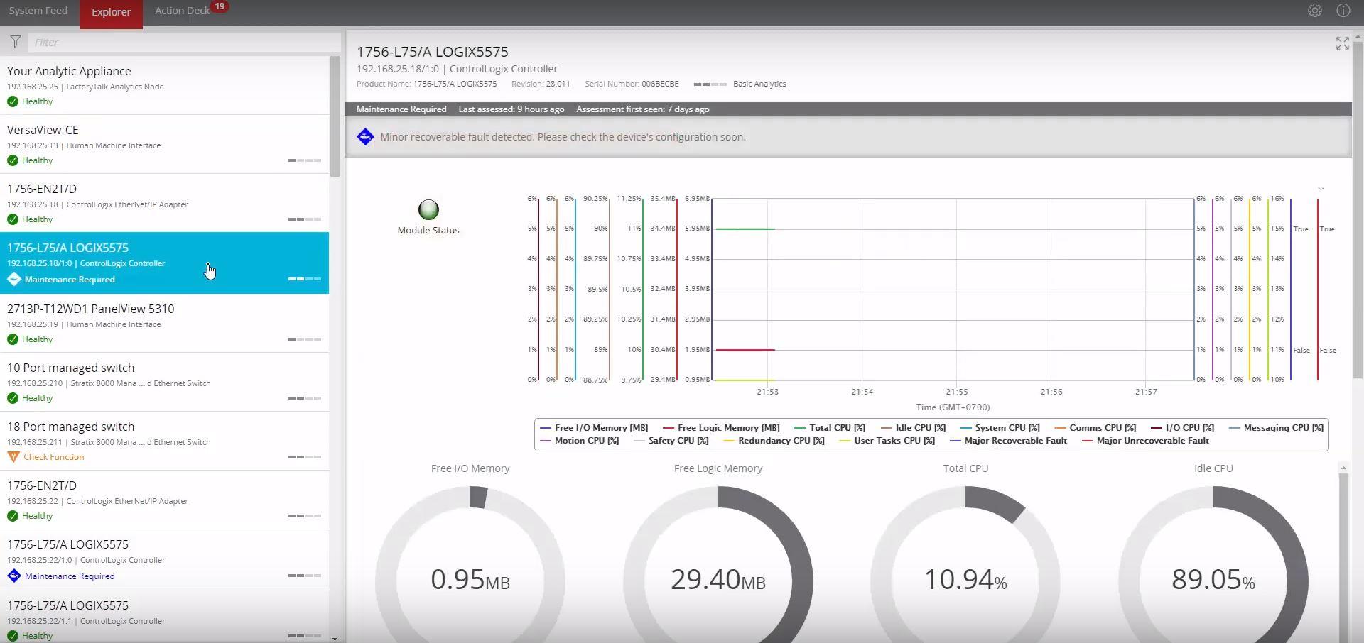 FactoryTalk InnovationSuite analytics