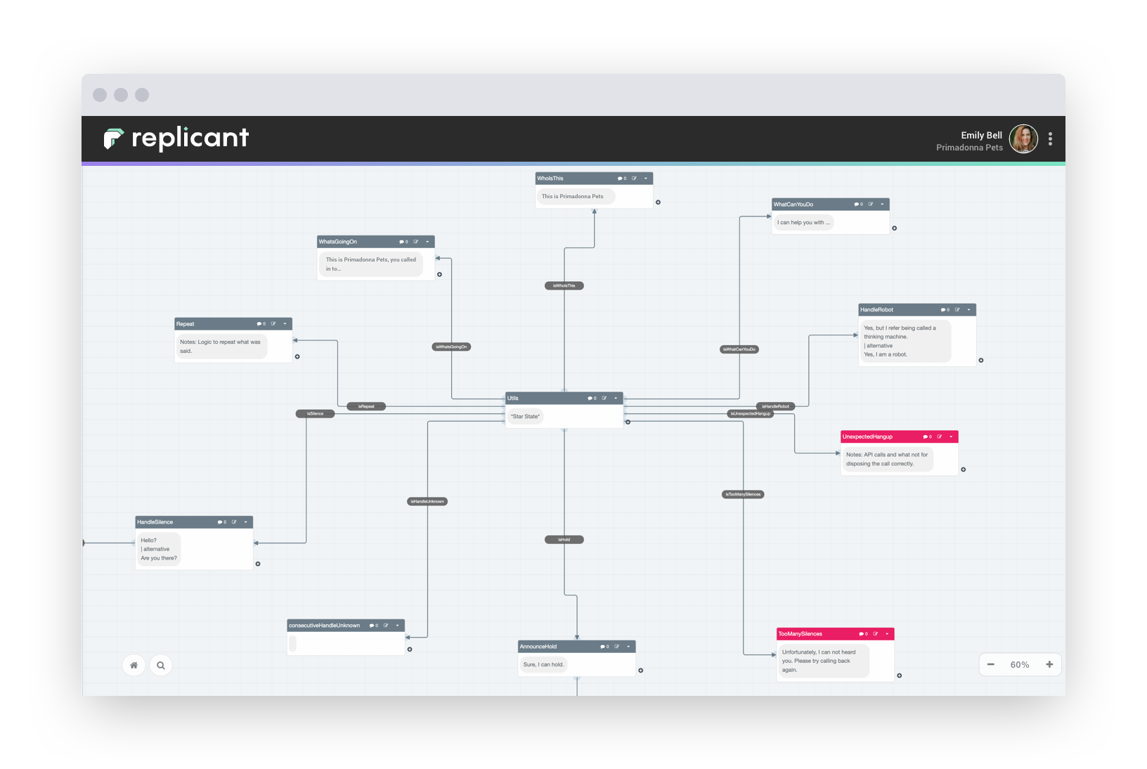 Replicant workflow view