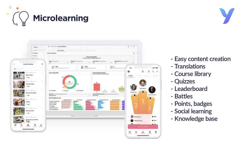 YOOBIC Software - YOOBIC Microlearning