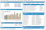 Eleo screenshot: Custom dashboards allow users to view important information