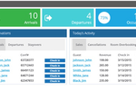 Cloudbeds screenshot: The dashboard gives users insight into daily activity and current reservations