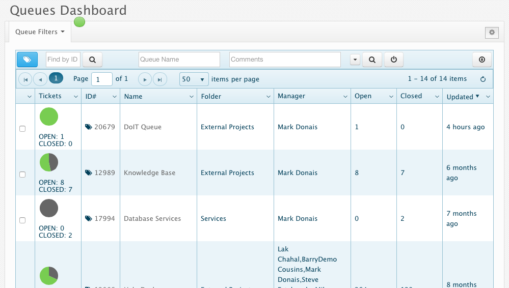 TeamHeadquarters Software - The queues dashboard gives users an overview of the status of all queues