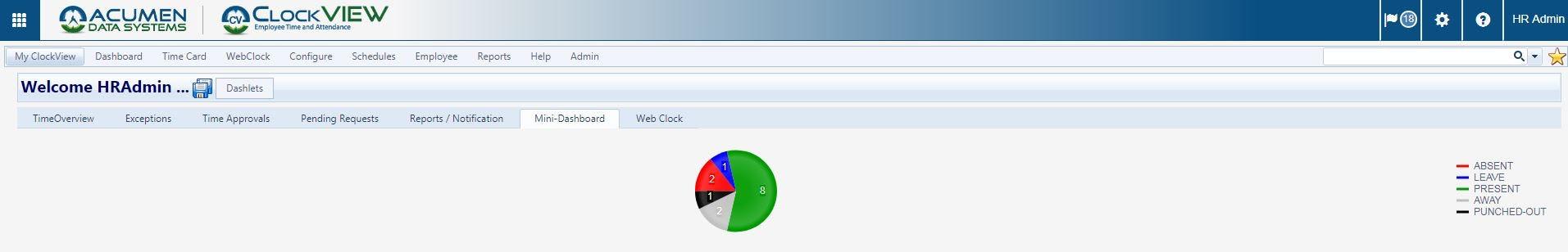 ClockVIEW Software - ClockVIEW mini-dashboard