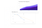 Clubhouse screenshot: Track and visualize project progress with chart-based reporting capabilities including cumulative flow diagrams and burndown charts etc