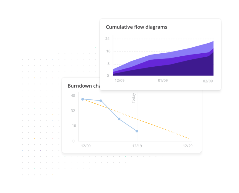 Track and visualize project progress with chart-based reporting capabilities including cumulative flow diagrams and burndown charts etc