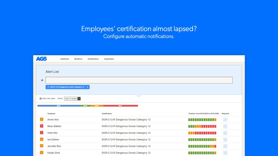 Manage Expiring Employee Certifications