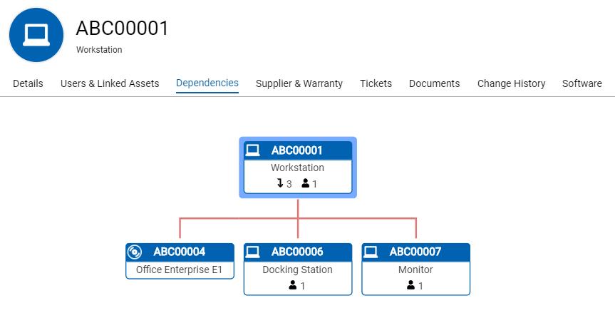 Halo Service Desk screenshot: Halo Service Desk dependency mapping
