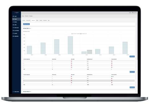 Create a sales plan for each of your product offering and set clear objectives for your partners. With our platform you and your partner get a permanent visibility of these objectives, allowing both of you to track performance.