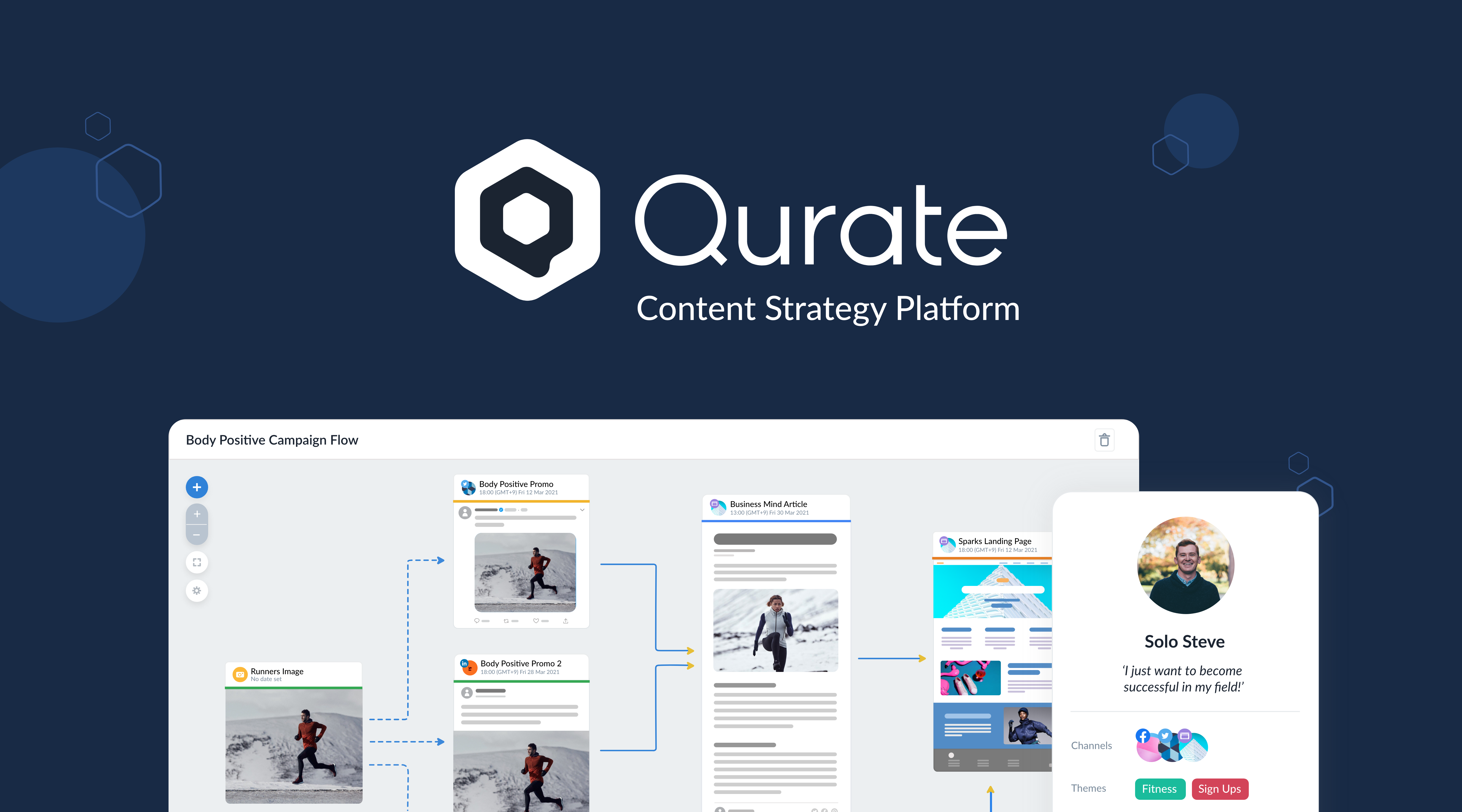 Qurate Software - 1