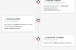 RefNow Screenshot: RefNow request timeline
