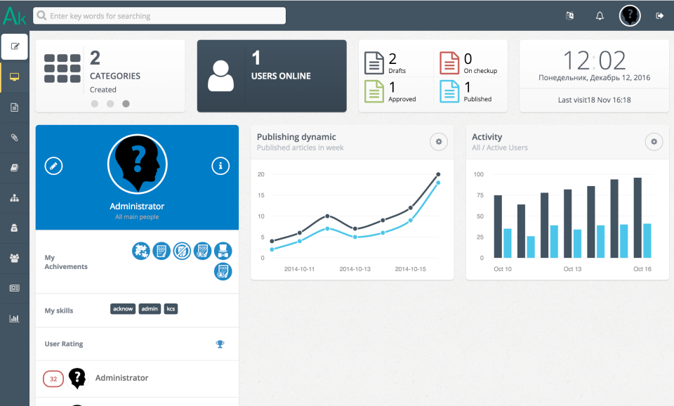View tasks and statistics on AcKnow dashboard