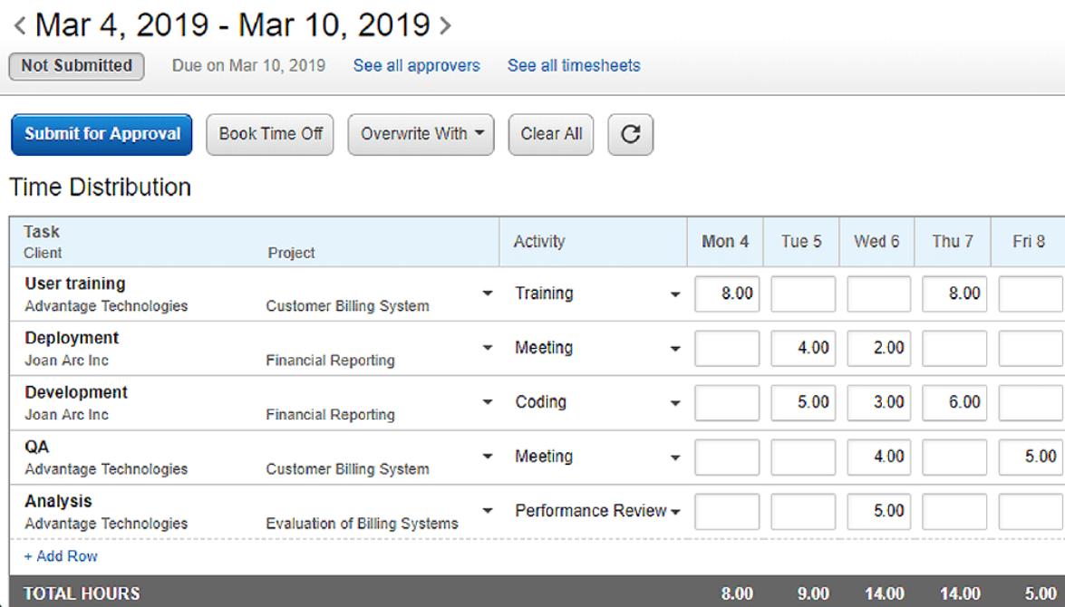 Replicon Software - Replicon Agile Timesheets