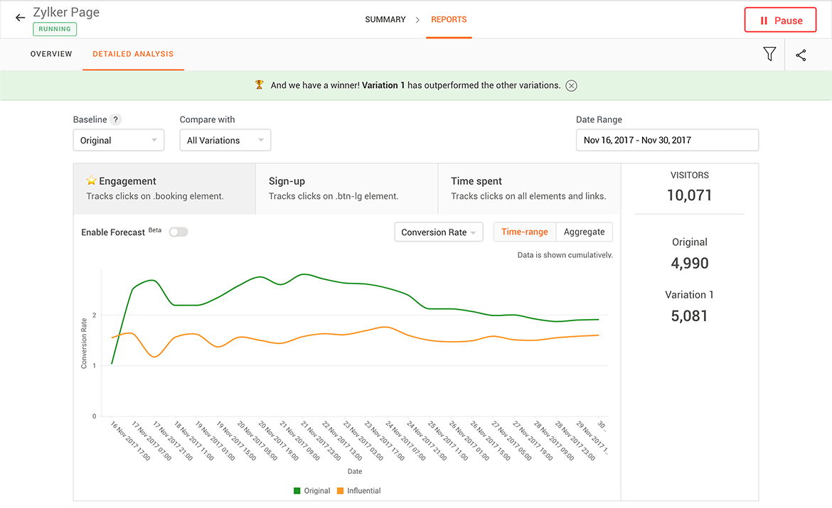 View reports on website performance and engagement with different website versions