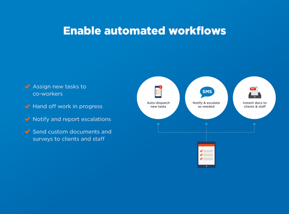 Automated workflows