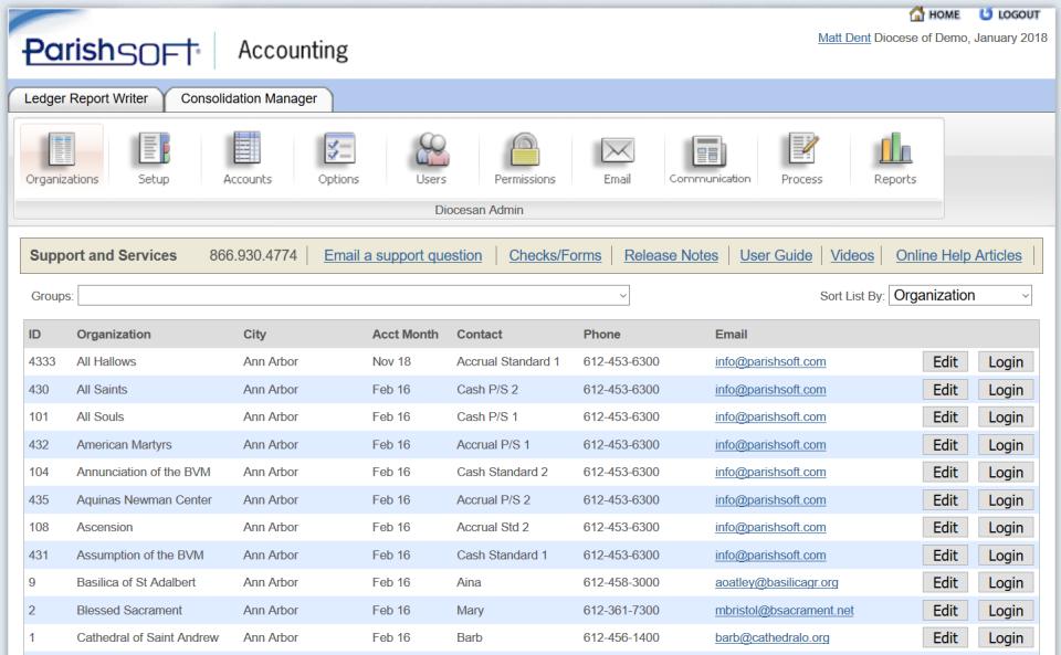 ParishSOFT screenshot: ParishSOFT accounting diocesan View
