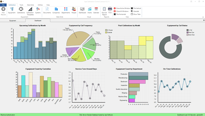 Calibration Control Dashboard Data Charts Grid