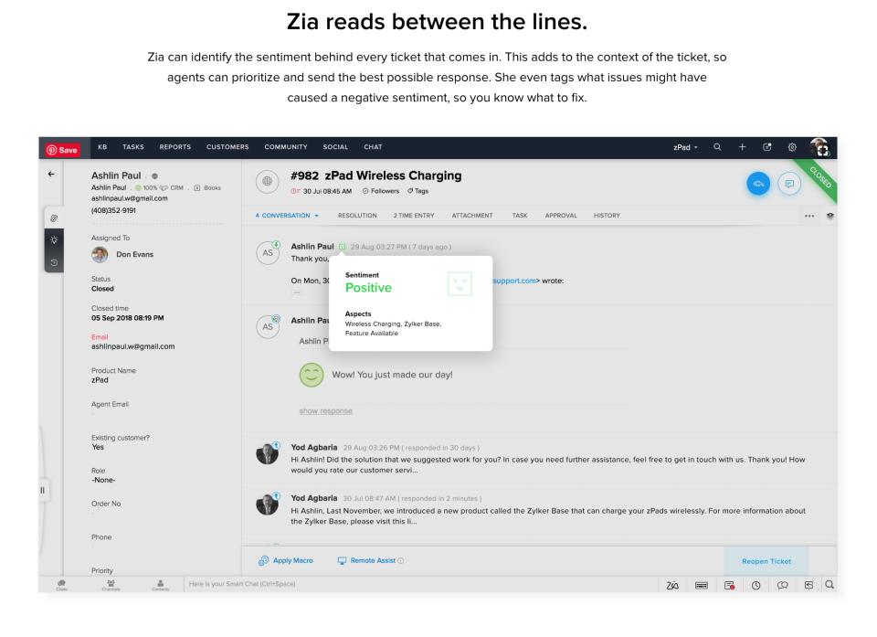 Zoho Desk Software - 2