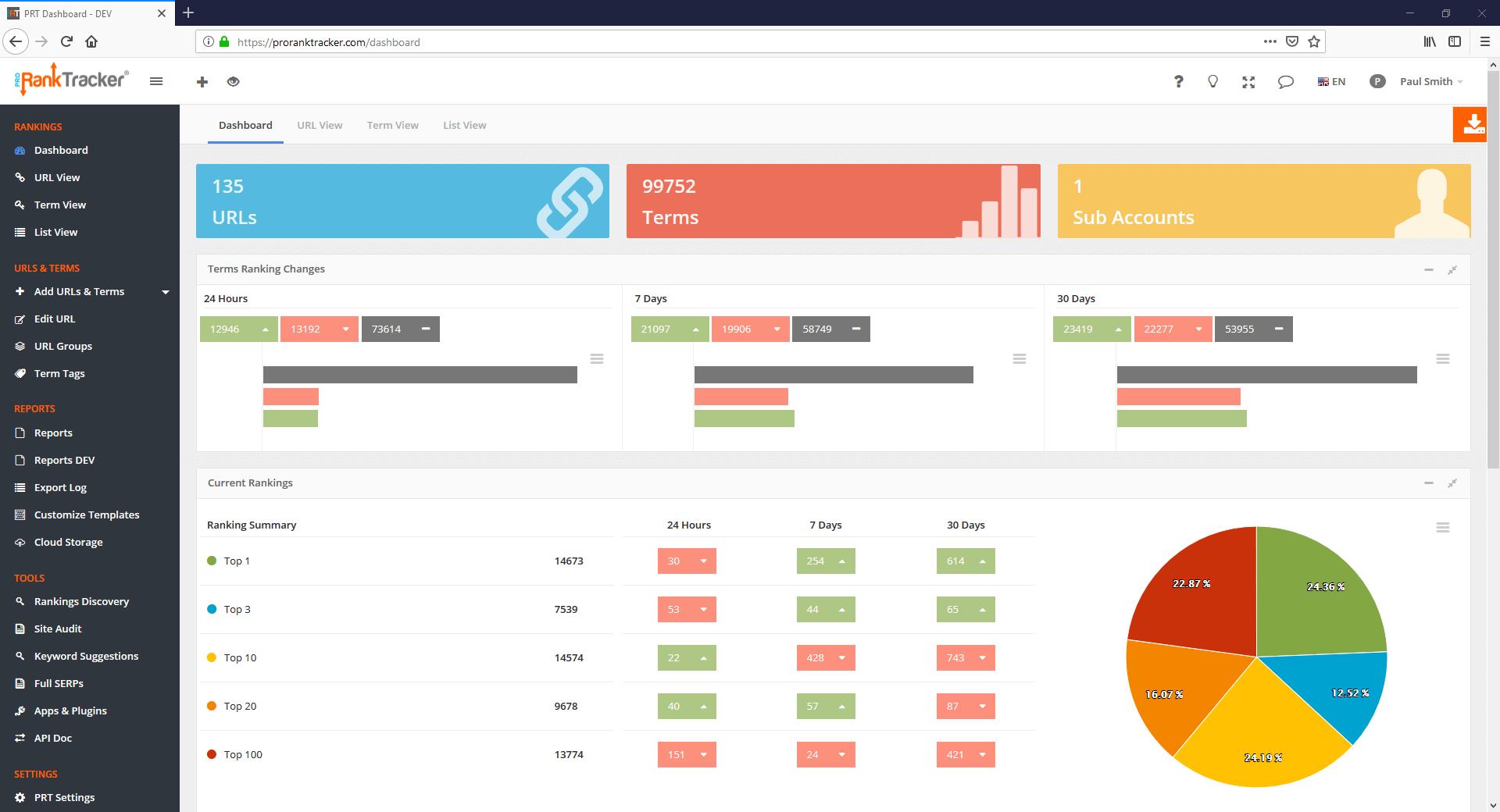 ProRankTracker main dashboard