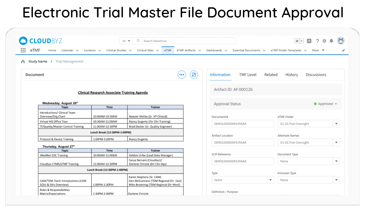 Electronic trial master file Document Approval