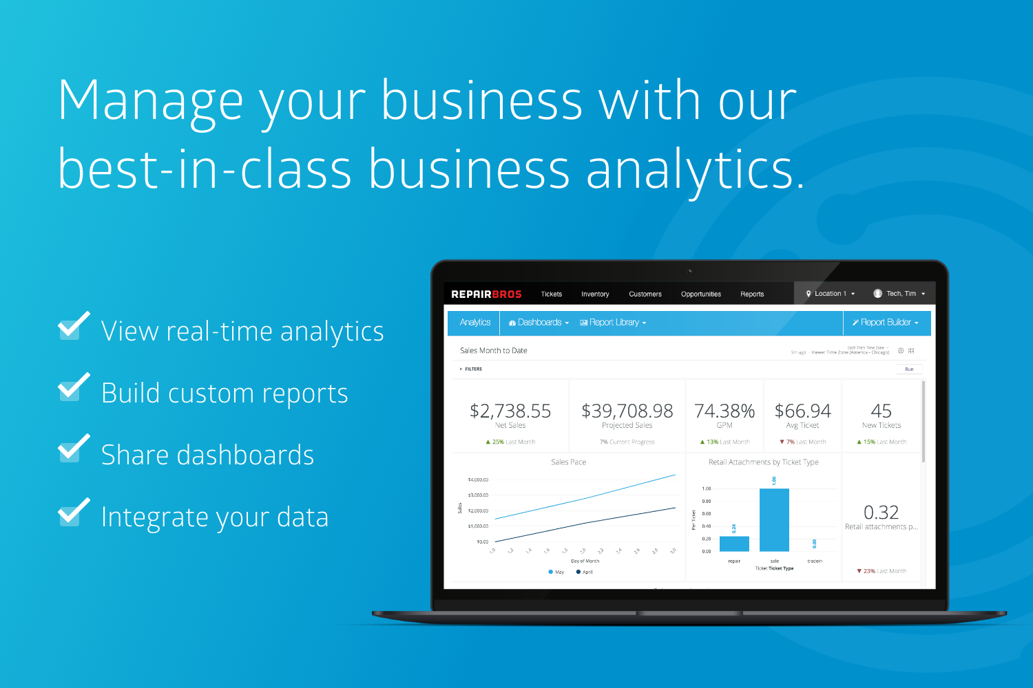 Manage your business with our best-in-class business analytics.