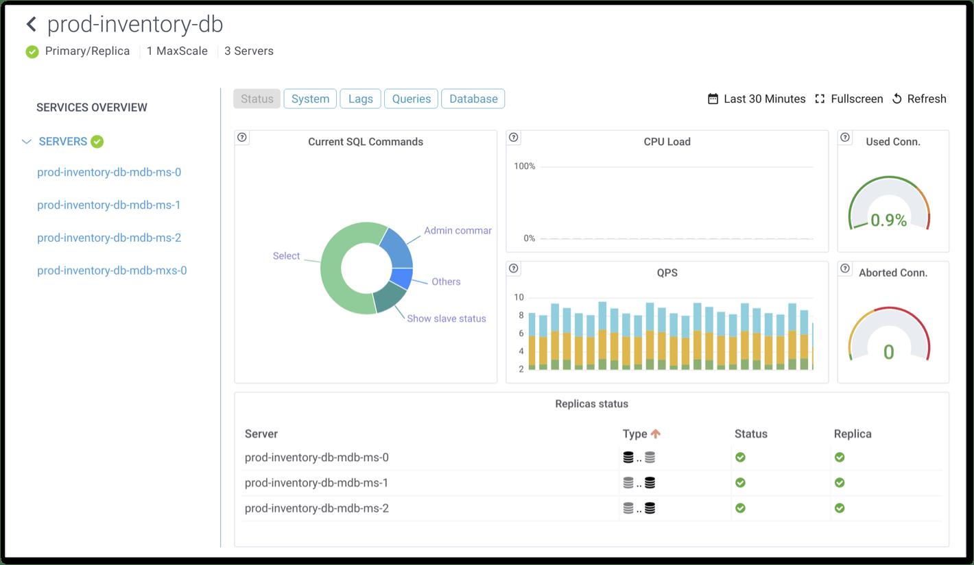 MariaDB SkySQL real-time monitoring