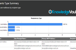 Knowledge Vault screenshot: 4 Microsoft Office 365 Reporting - Automate and Reduce Costs - large