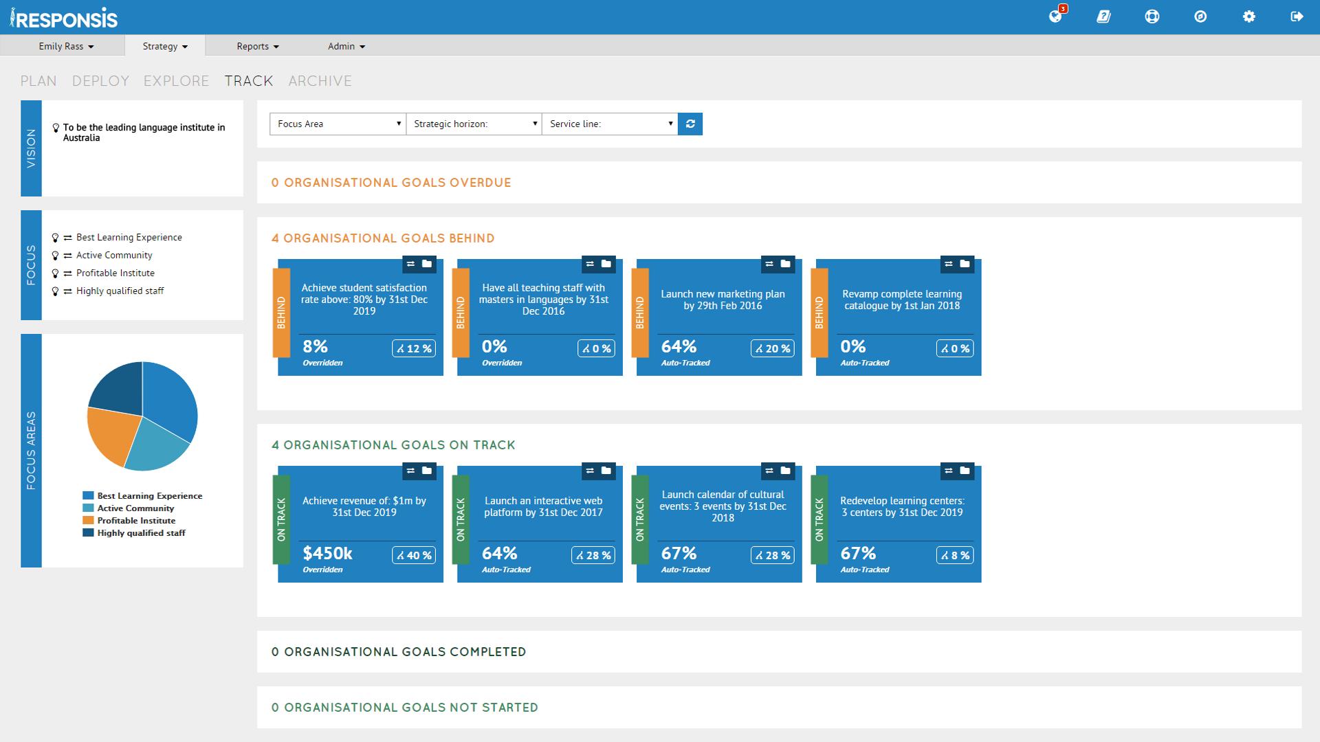Cascade Strategy Software - Cascade Strategy plan tracking