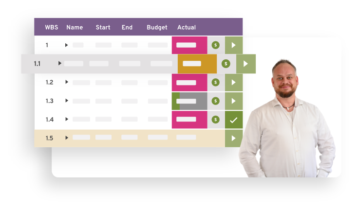 Full project management solution - keep track of all your projects and profit margins