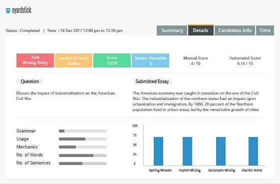 Eyardstick test status summary screenshot