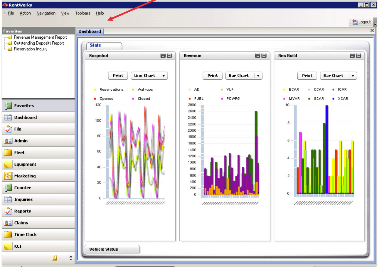 RentWorks screenshot: Users can monitor critical business statistics with the dashboard's graphs and gauges using RentWorks.