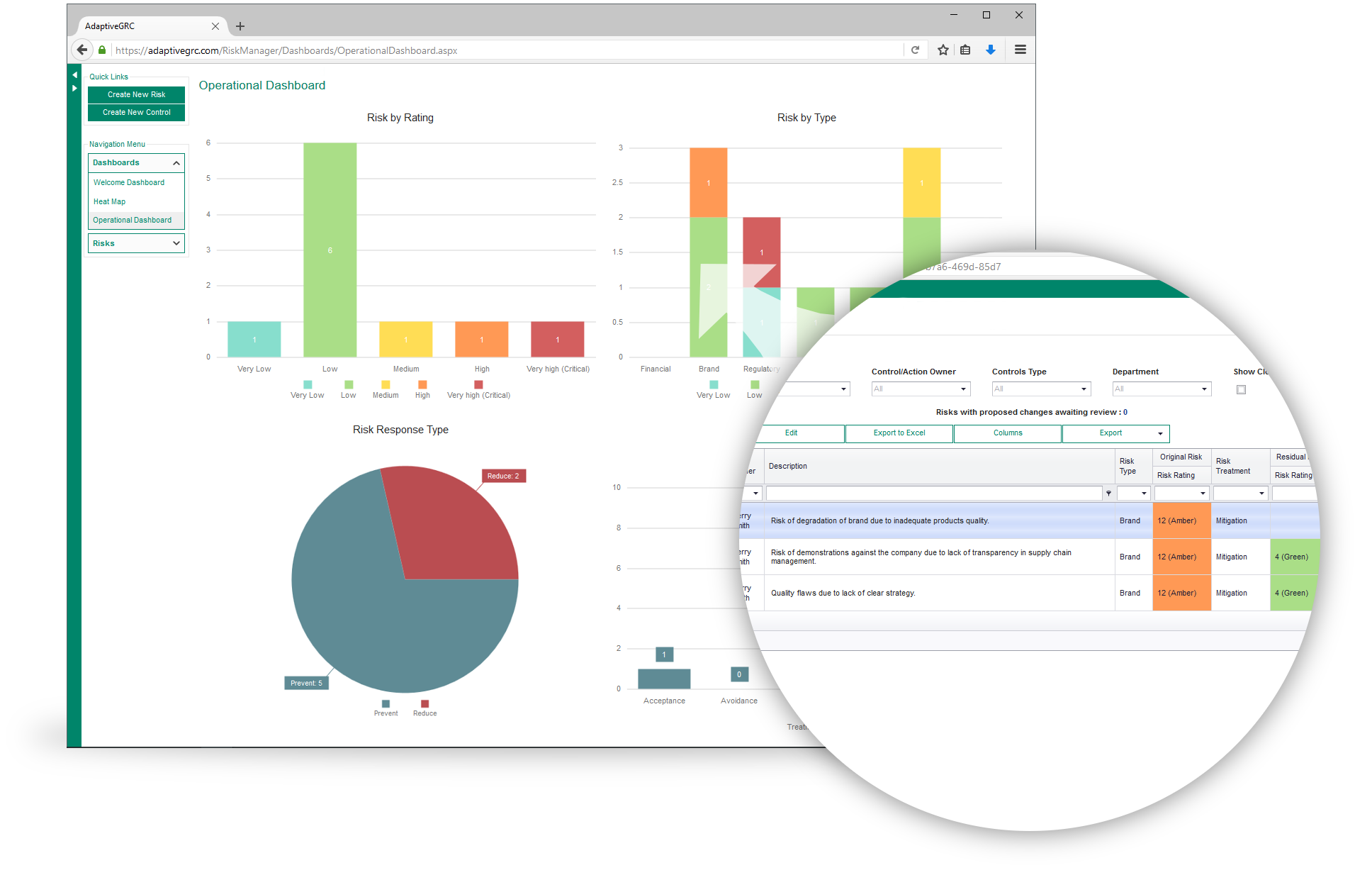 Risk Manager Operational Dashboard