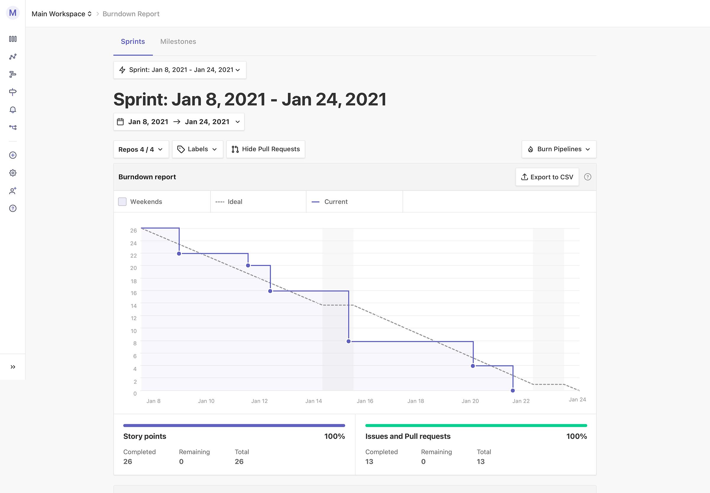 ZenHub Software - Burndown Report