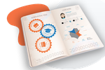SkillsBoard Software - Portable Skills Passport, LMS/LXP and Talent Management for Organizations and People