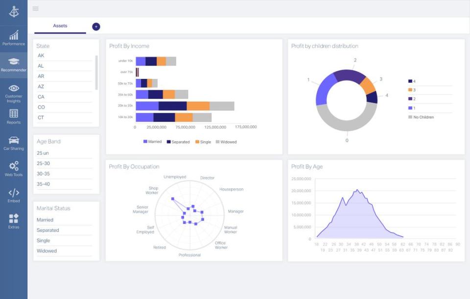 OpenText Magellan Software - Customer dashboard