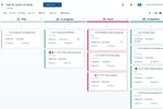 MARMIND Software - Task Management and Cross-Team Collaboration