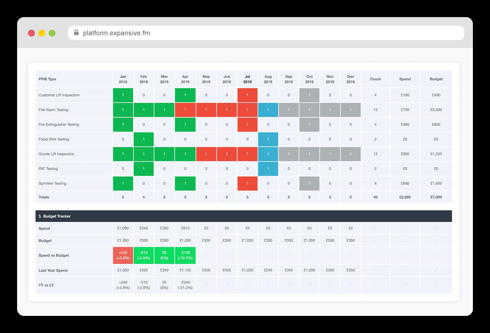 Expansive screenshot: Expansive planned preventive maintenance